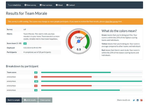 team-metrics-3732101