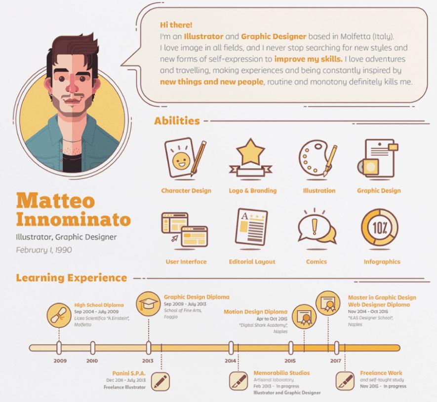 matteo-4500011