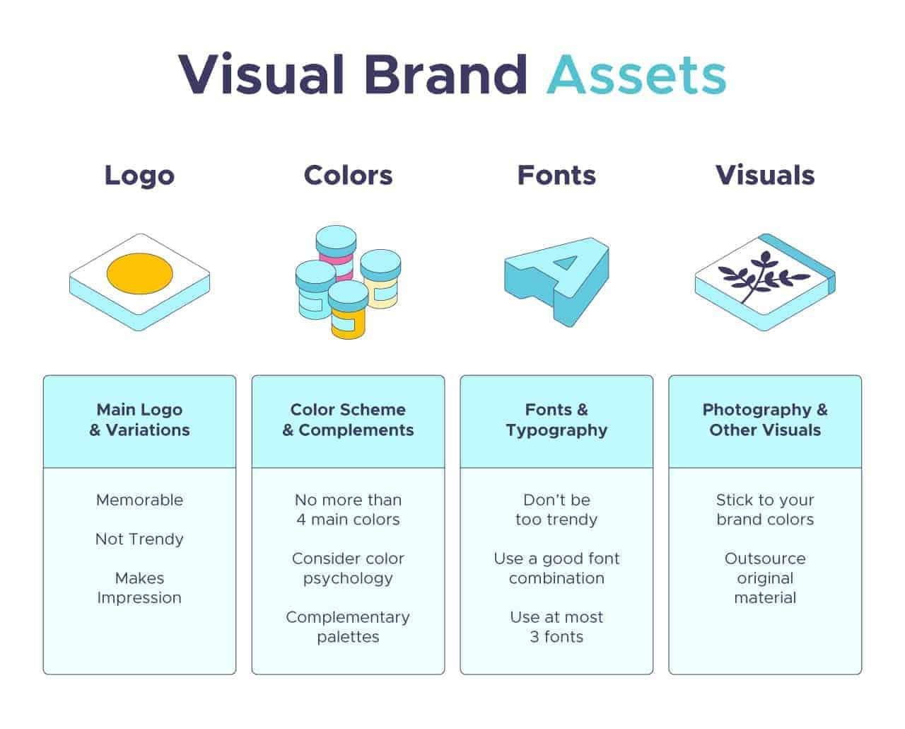 visual-brand-assets-8783481