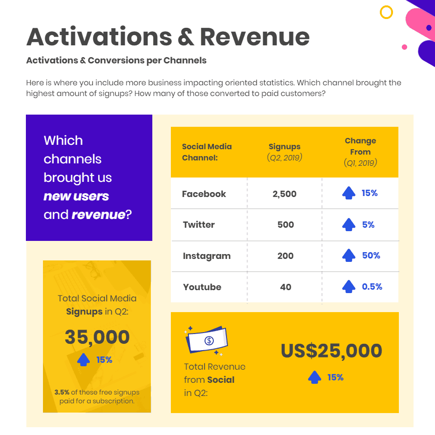 activations-and-revenue-7197448