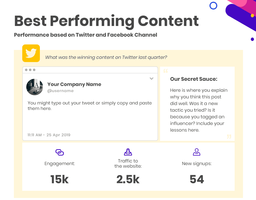 best-performing-content-7528299