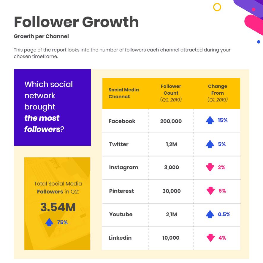 follower-growth-6006335