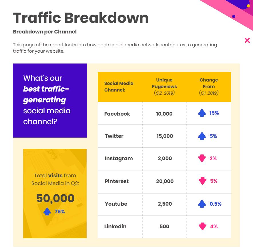 traffic-breakdown-3317546
