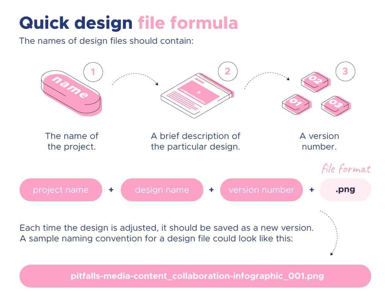 quick-design-file-formula-1280333