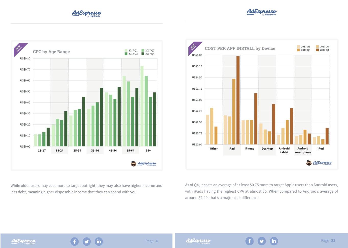 data visualization in ebook