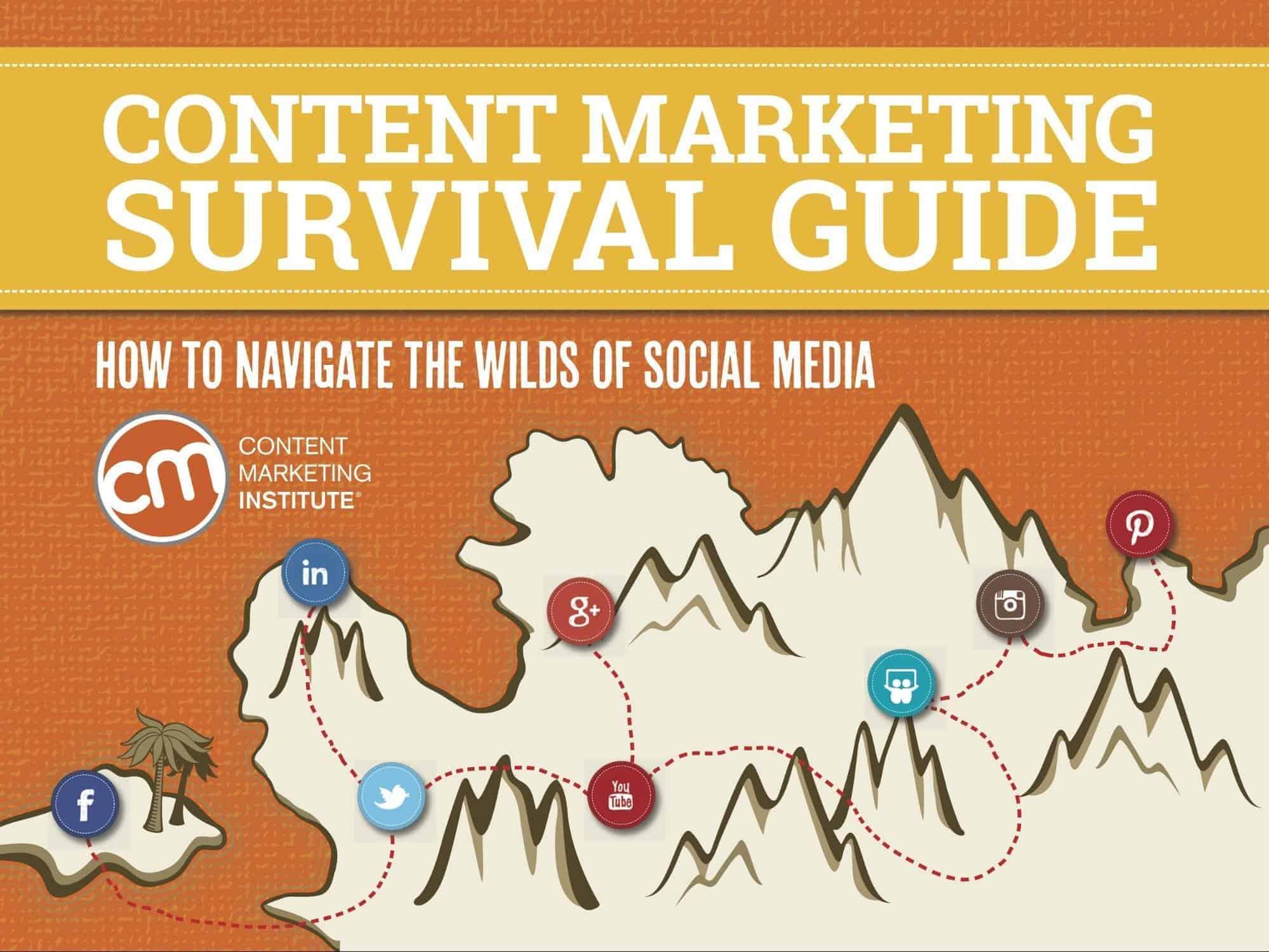 content marketing free ebook, free ebook example