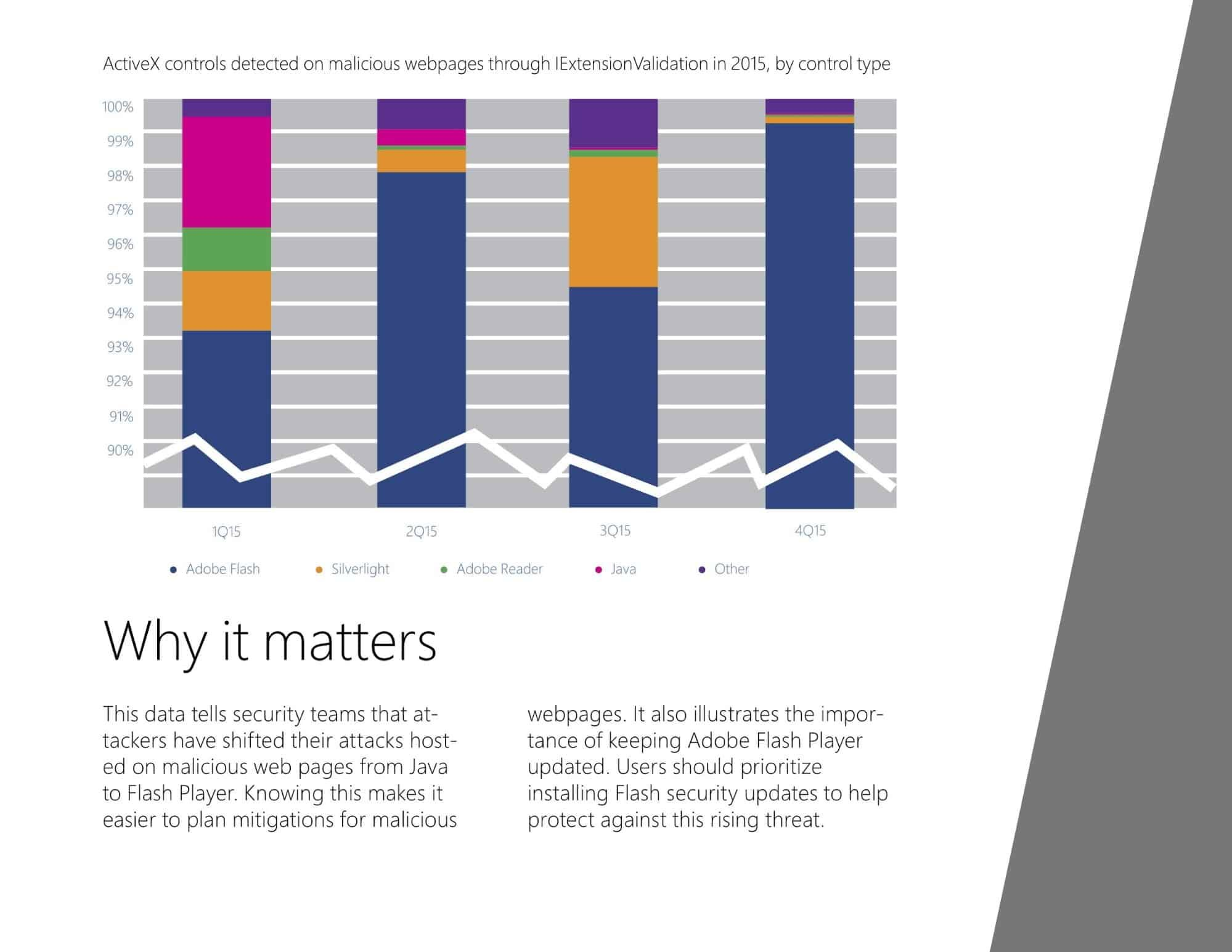 data visualization in ebook, sample page in free ebook