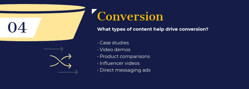 1_marketing-funnel-conversion-stage-2-1-6637936