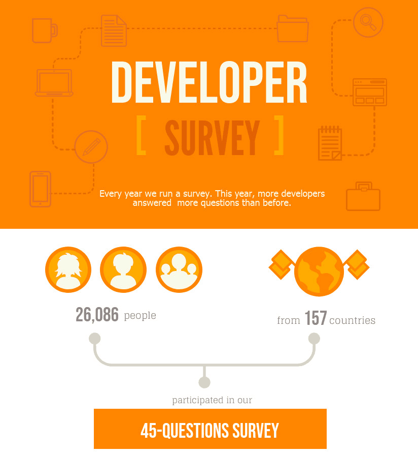 data infographic example, survey results infographic