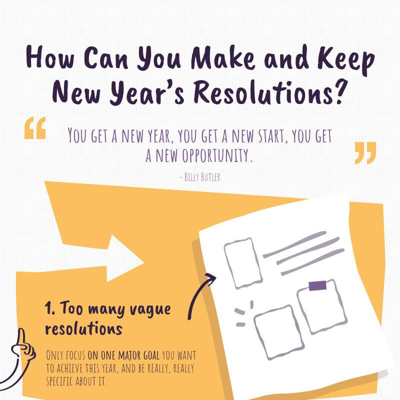 holiday infographic, new year's resolutions