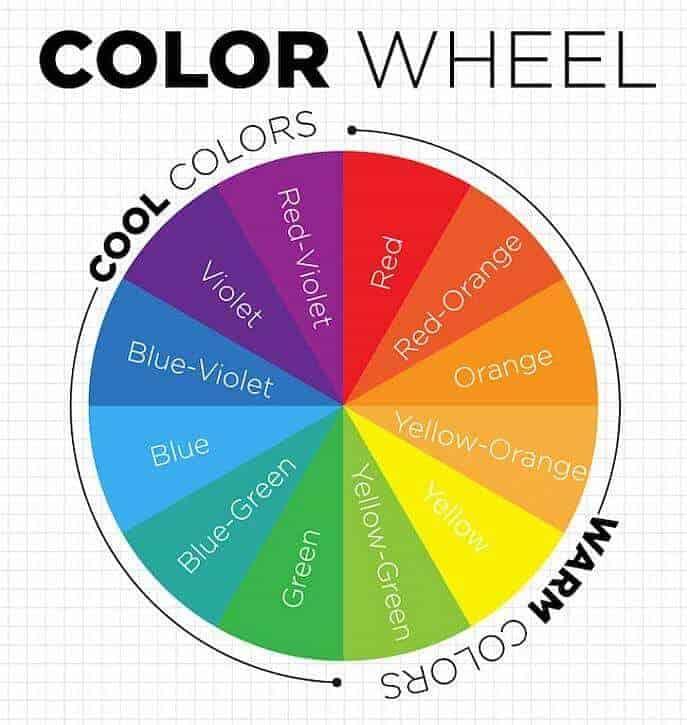 color wheel, color theory wheel