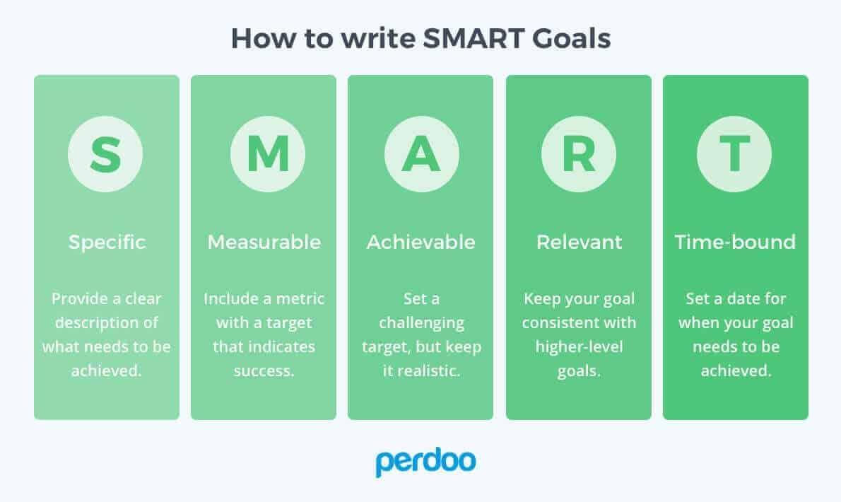 smart-goals-4268517