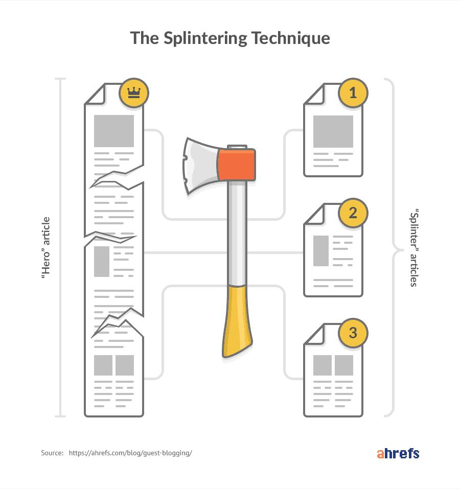 splintering-technique-1905853