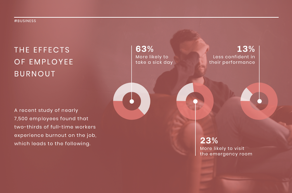 employee-burnout-1440038