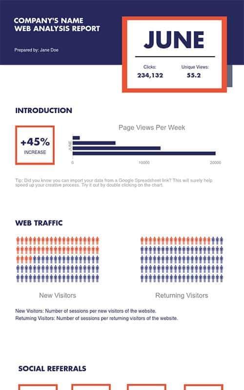 web analytics report, customer management experience