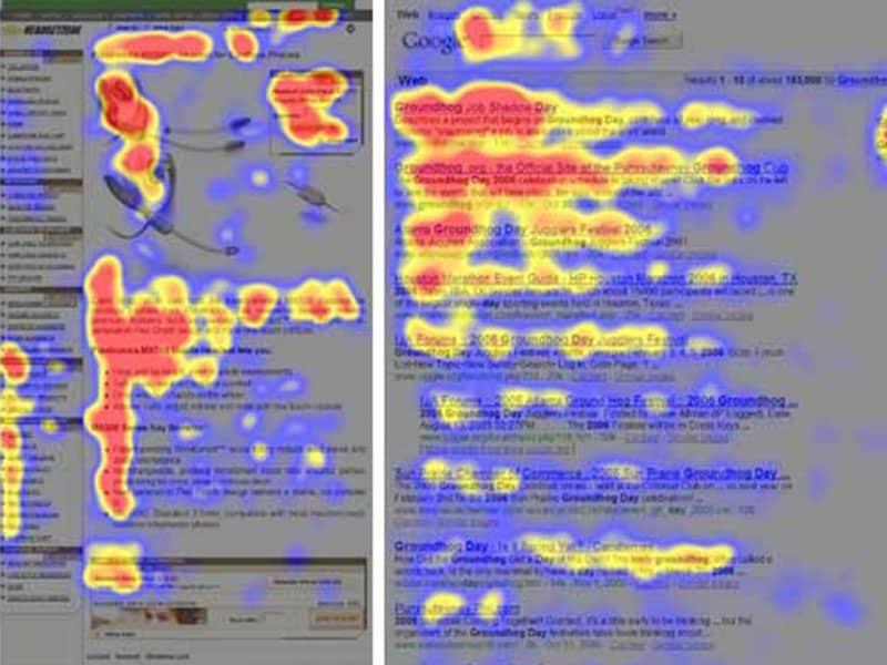 heatmap showing people read in an F shape