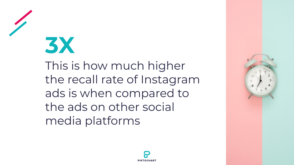 instagram-ads-recall-rate-higher-than-on-other-social-media-platforms-7592780