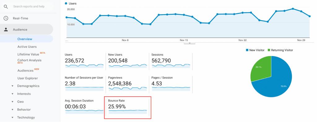Google analitics Engagement metrics