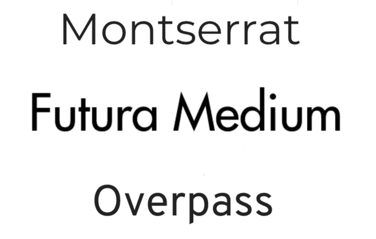 logo fonts, fonts for finance