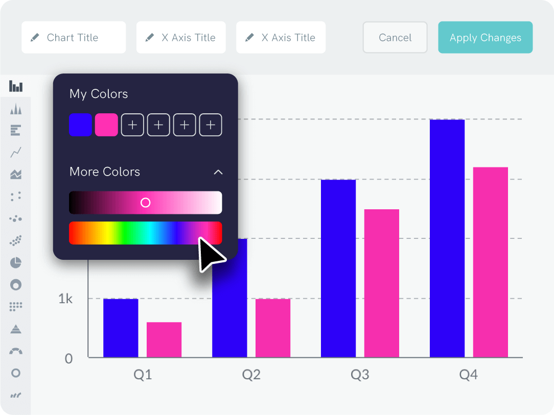 Benefit change color bar chart