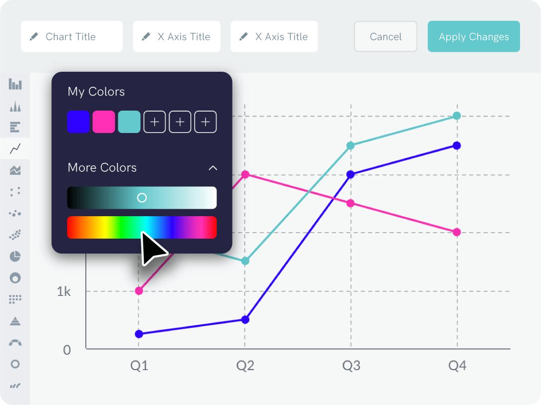 Benefit change color line chart