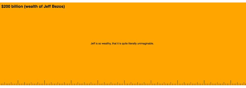 jeff bezos pixel wealth, wealth scale, how rich is jeff bezos