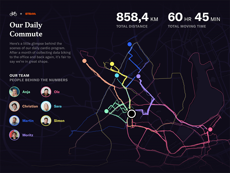our daily commute, commute infographic