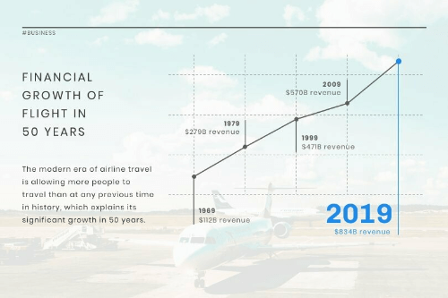 Airline industry template