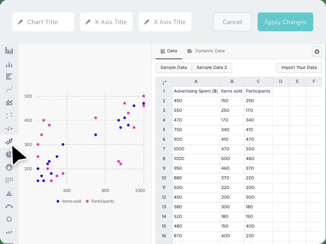 Benefit - scatter plot data entry