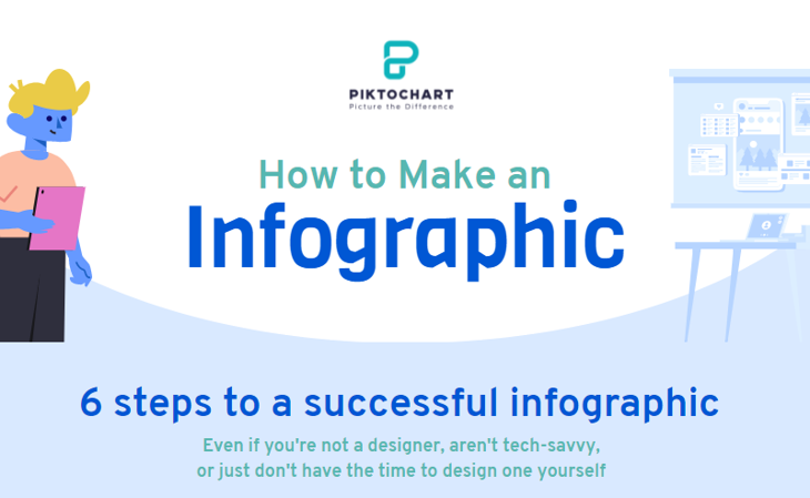 How to make an infographic - Change images & icons