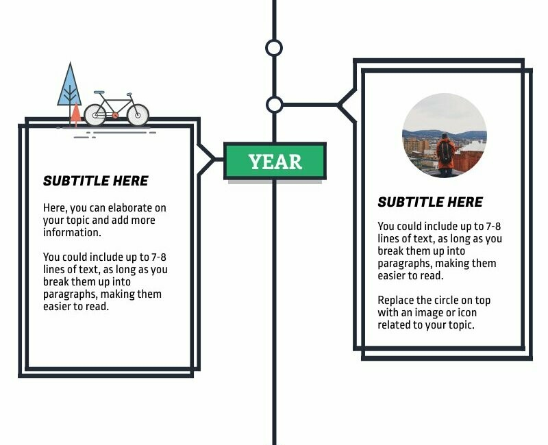 Timeline Itinerary template