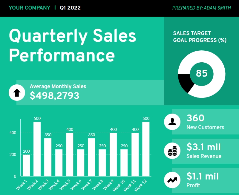 infographic dashboard example