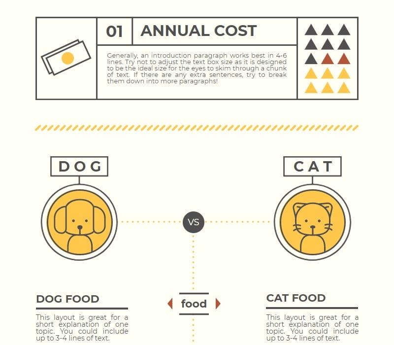cat vs dog comparison chart template