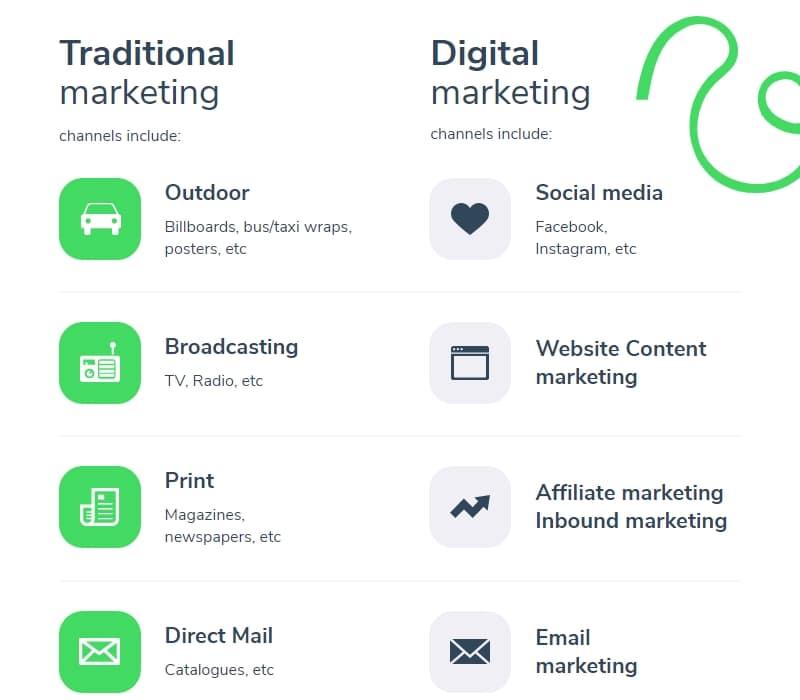 marketing comparison chart template