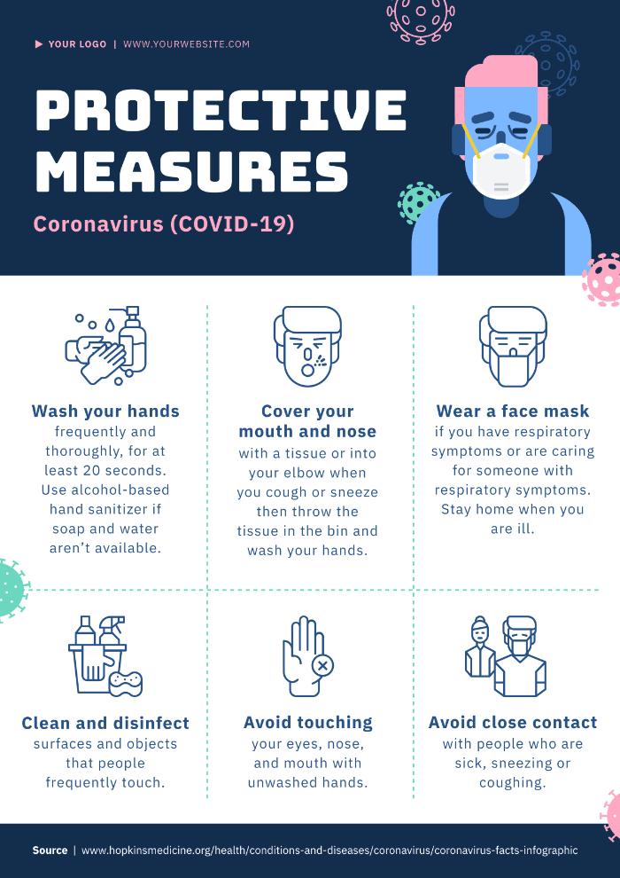 Coronavirus Protection Basics, illustration, tips