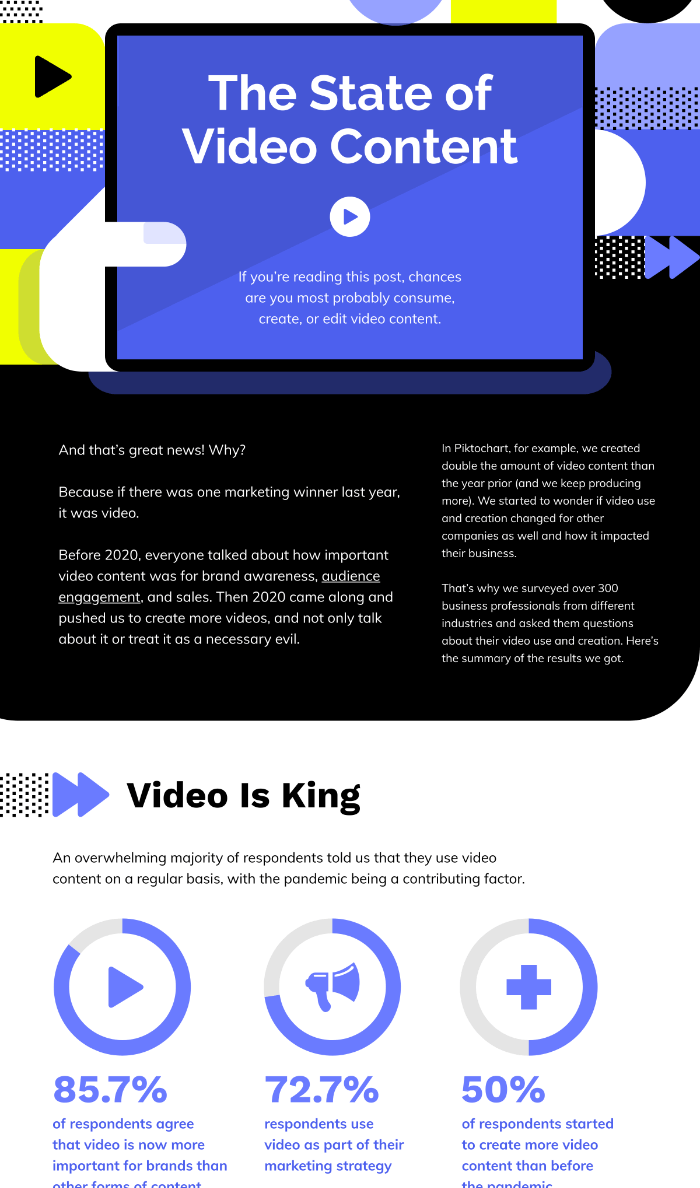The State Of Video Content Template