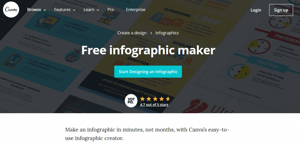 Canva infographic design tool front page