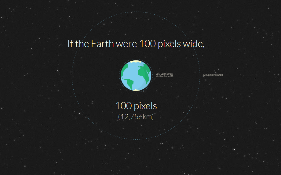 interactive infographic showing the distance to Mars